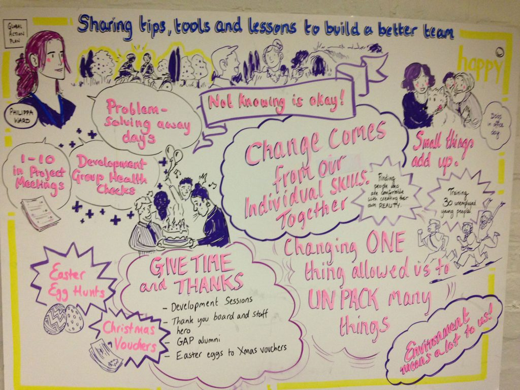 Philippa Ward Visual Minutes from 2016 Happy Workplaces Conference by Creative Connection