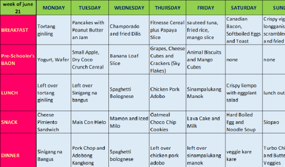 Weekly Filipino Meal Plan