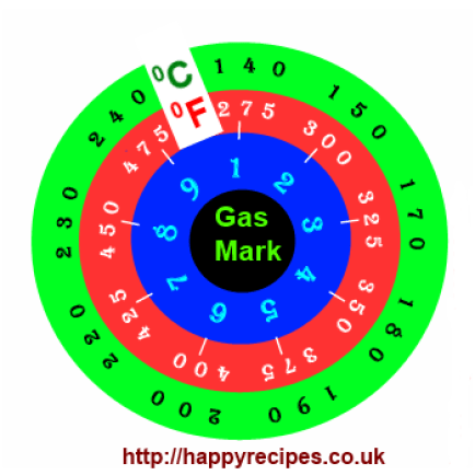 gas mark temperature conversion chart