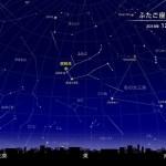 2019年のふたご座流星群を大阪で見る方向(方角)やピークの時間!関西のお勧め観測場所も