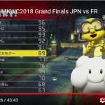 【マリカー8DX】ワールドカップ世界大会日本代表メンバーは誰?開催日やYoutubeの視聴方法は?