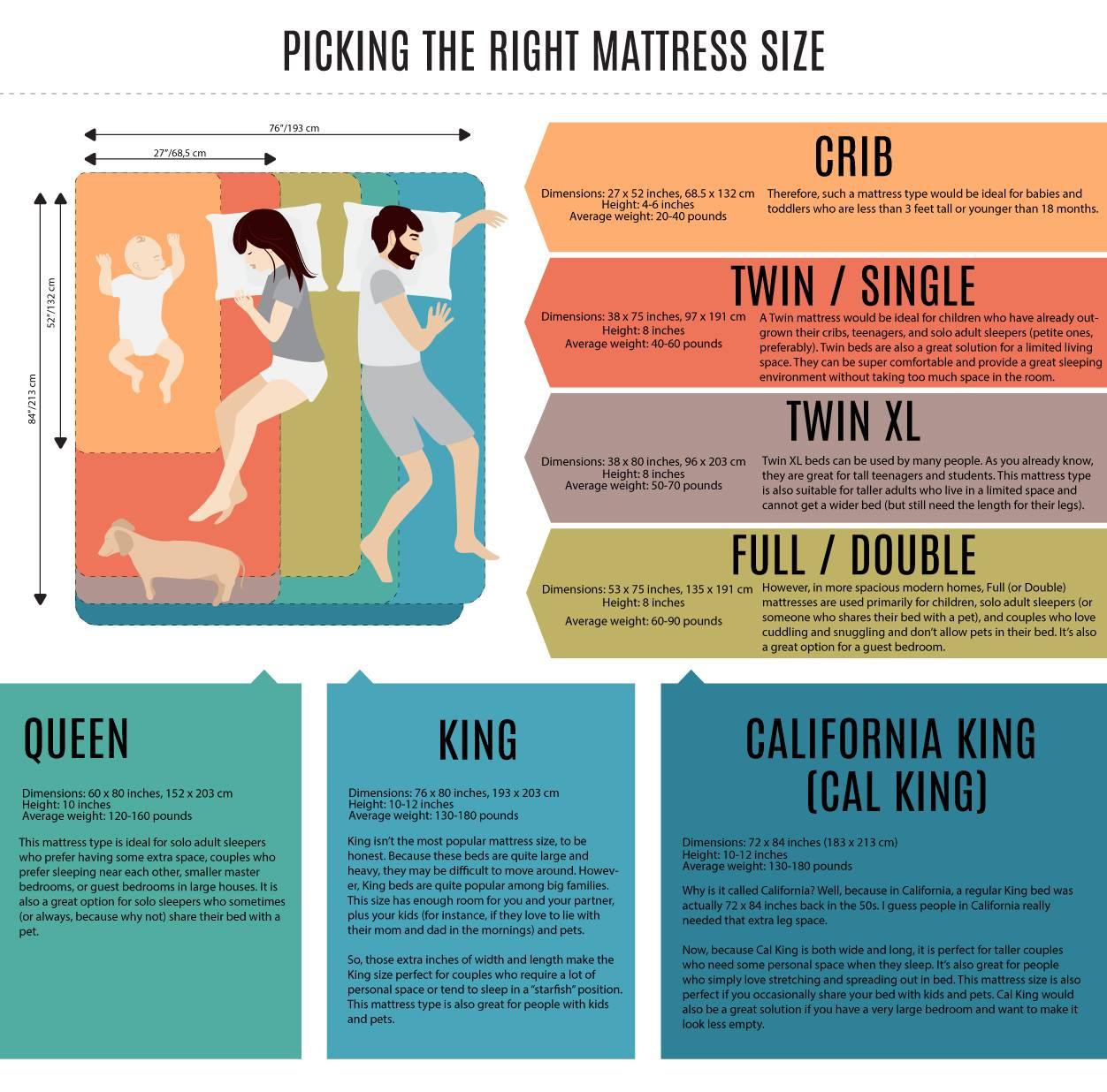 Different Mattress Sizes Dimensions