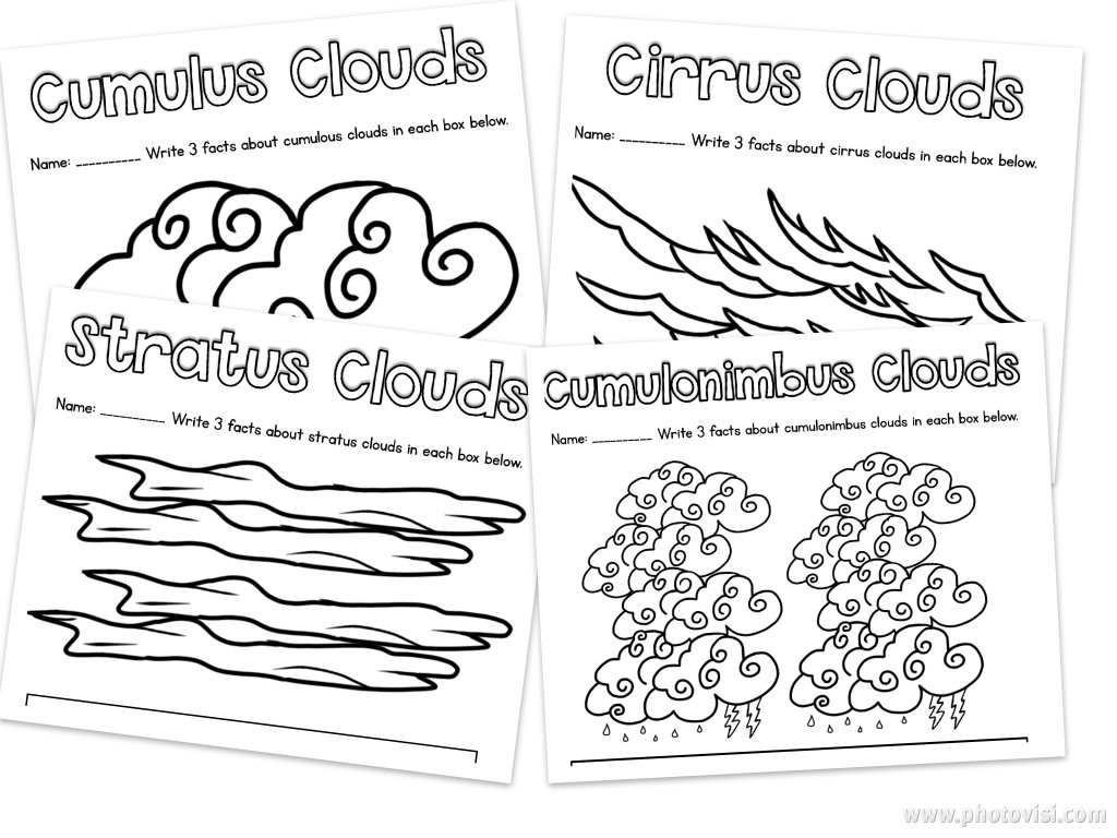 Cloud Fact Writing Collage