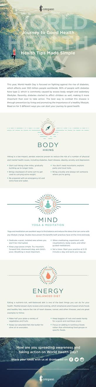 Cotopaxi World Health Day Infographic
