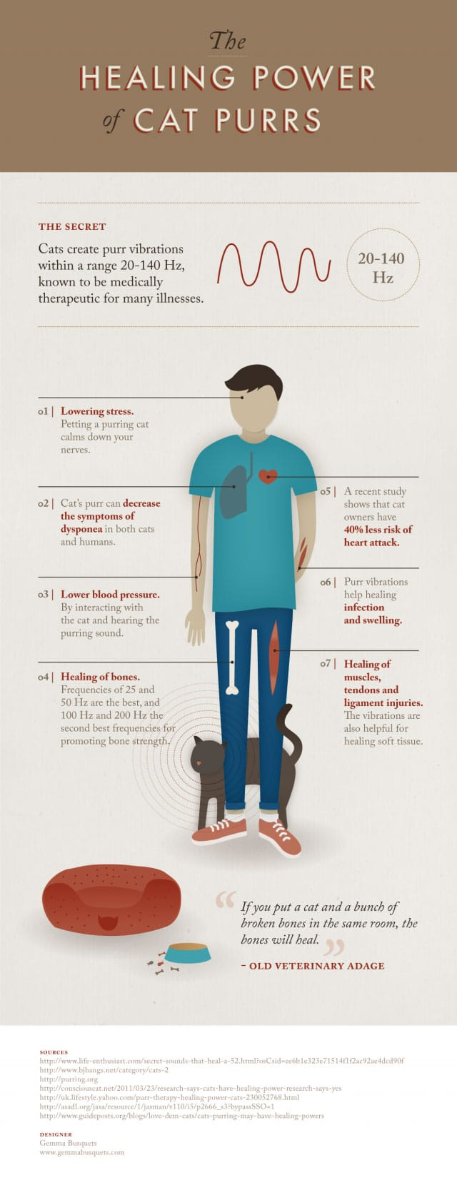 infographic: healing powers of cats