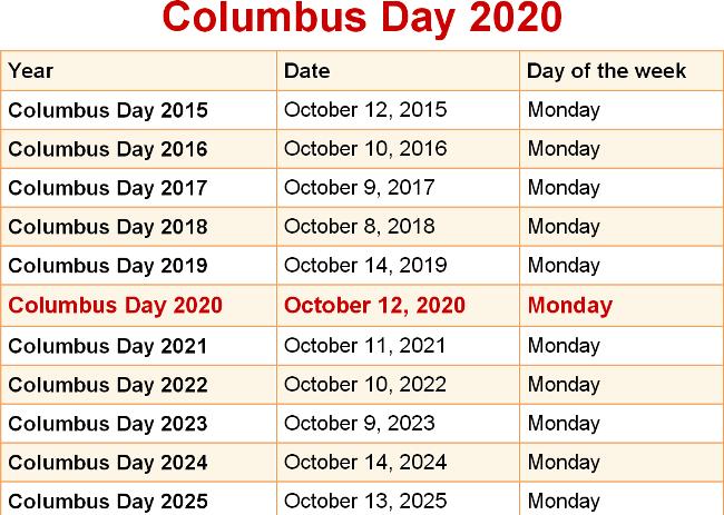 Columbus Day School Closed
