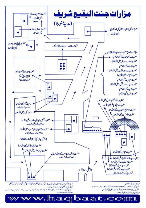 Al-Baqi-Urdu