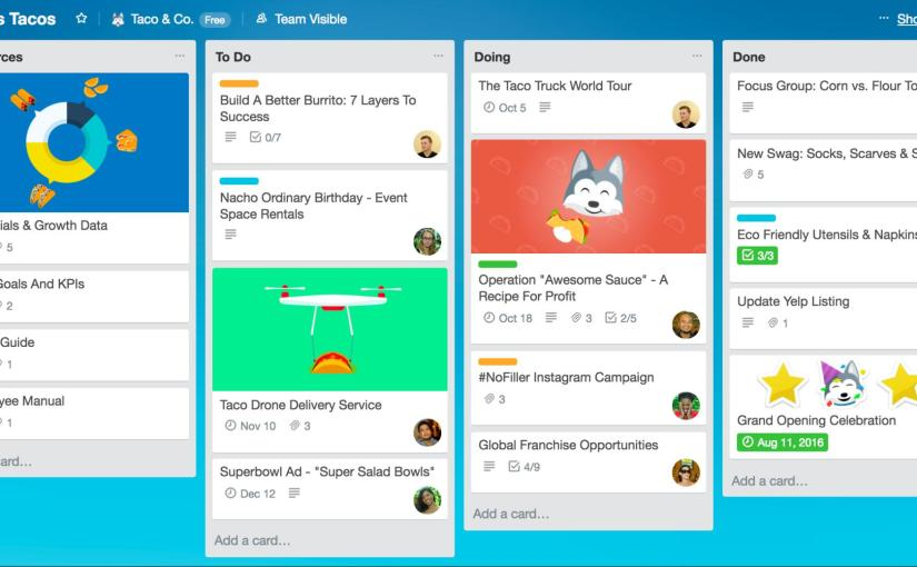 Trello with Butler: Workflow Automation At Your Service