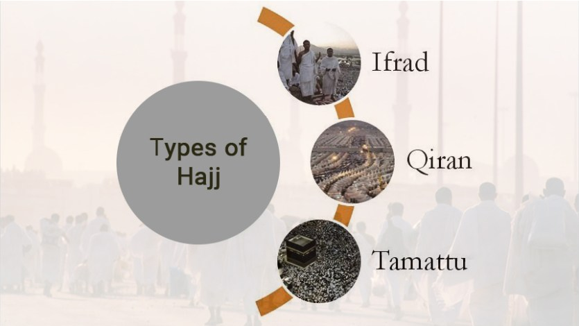 How many types of Hajj are there in Islam?