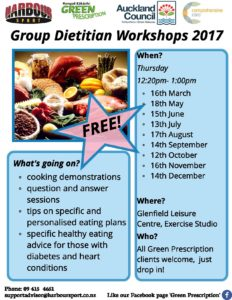 Dietician workshop Glenfield