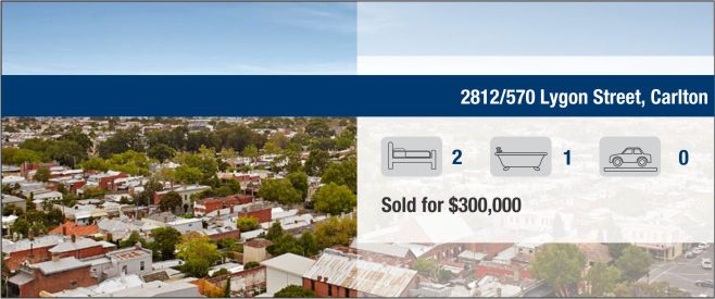 2812/570 Lygon Street, Carlton - SOLD
