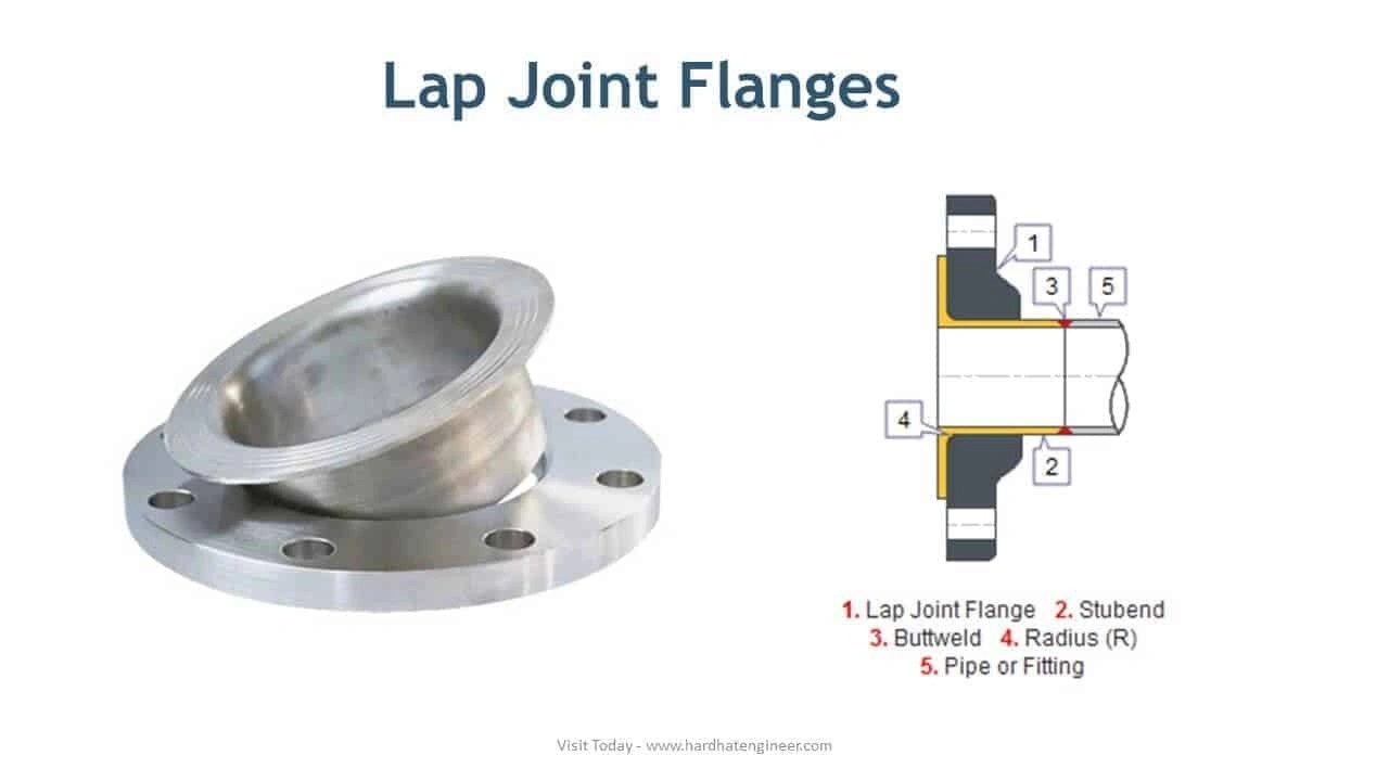 Lap Joint Flanges : Learn different types of pipe flanges used in piping