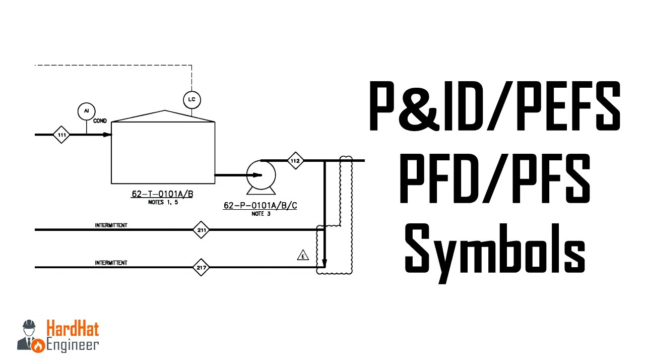 P Amp Id And Pfd Drawing Symbols And Legend List Pfs Amp Pefs
