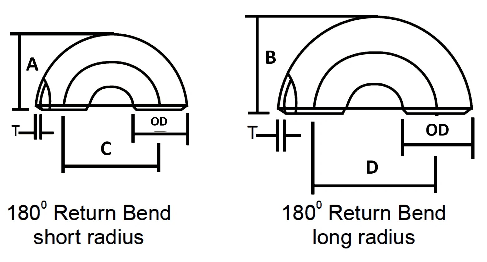 Pipe Bends Amp Return Dimensions In Mm Long Amp Short Radius