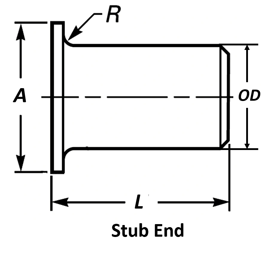 stub end dimensions