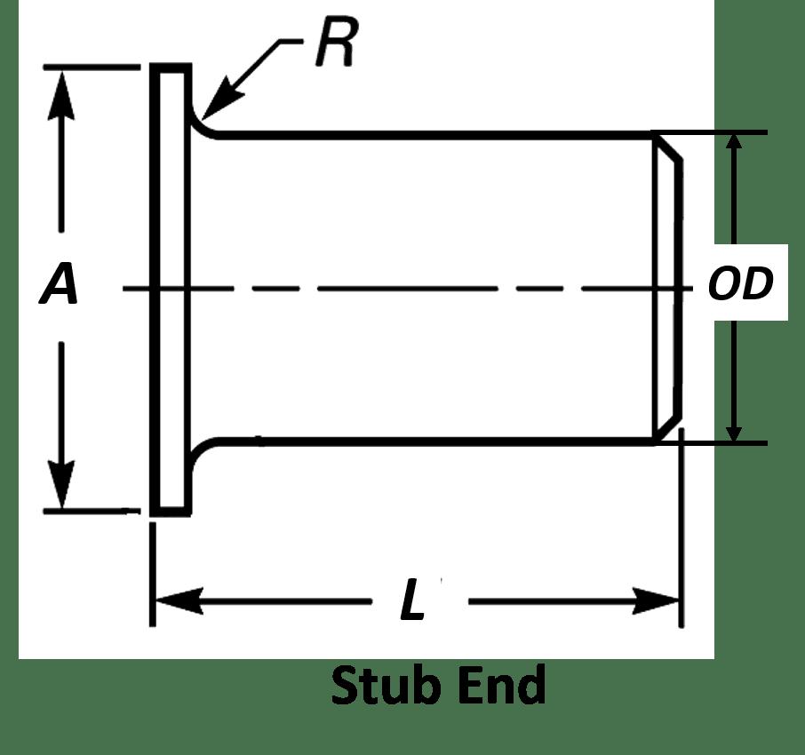 Pipe stub end dimensions in mm as per asme b