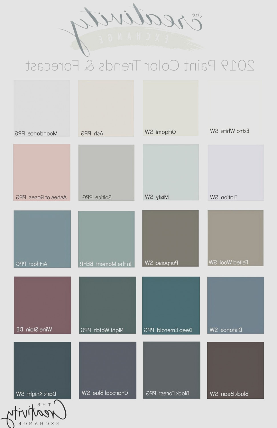 1 Cabinet Color Trends