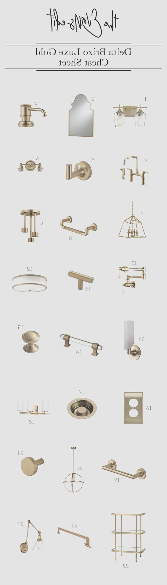 Cabinet Hardware to Match Brizo Luxe Gold