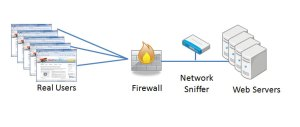 Network-Sniffing1