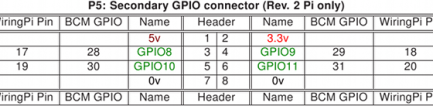 gpio21.png