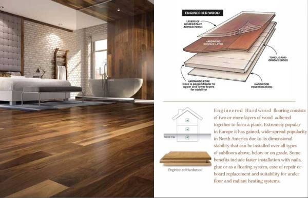 Engineered Hardwood Description