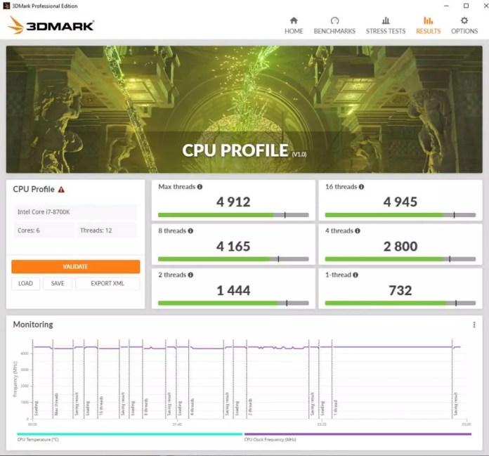 Result 3DMark CPU Profile