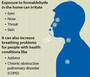 Efek Formaldehyde Pada Tubuh