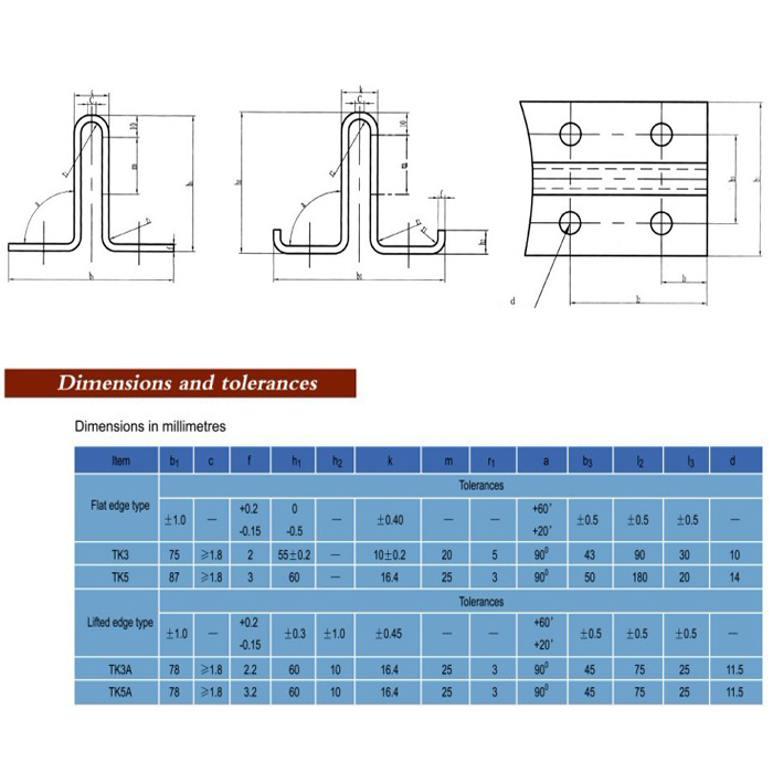 specification hollow guide rail