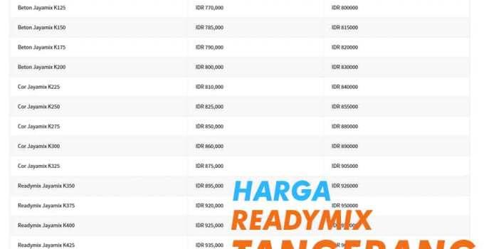 Harga ready Mix Tangerang