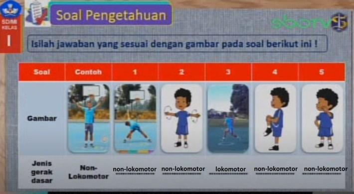 Jawaban Soal SBO TV 4 Agustus 2020 SD Kelas 1
