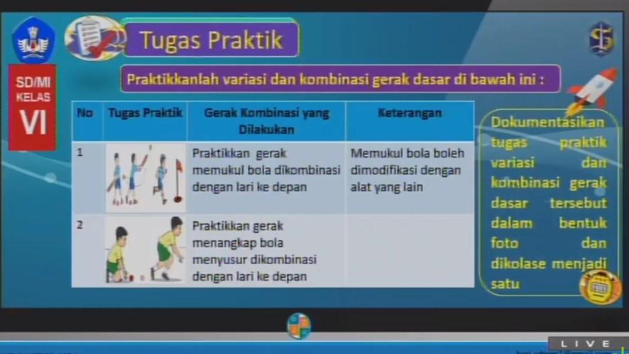 Soal dan Jawaban SBO TV 27 Agustus SD Kelas 6