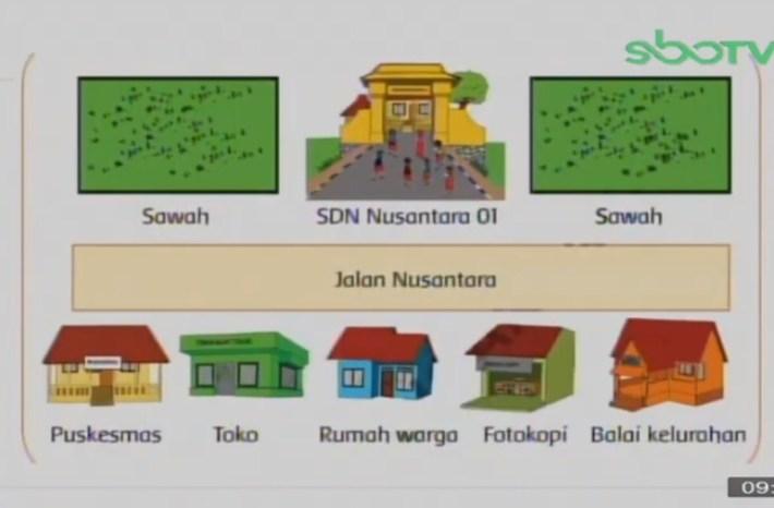 Soal dan Jawaban SBO TV 15 September SD Kelas 2