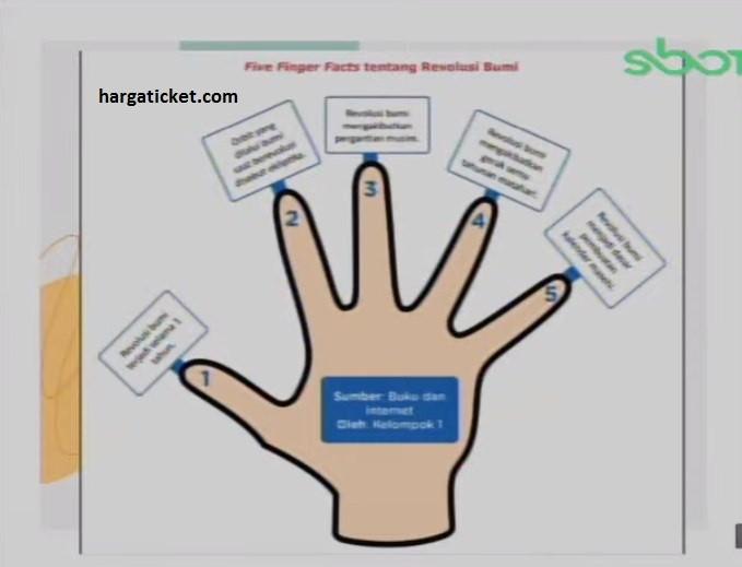 five finger fact revolusi bumi