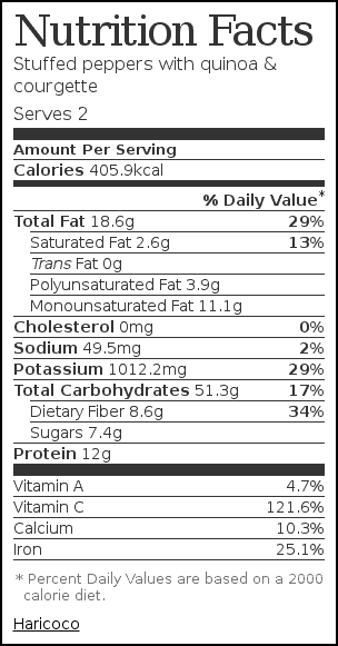 Nutrition label for Stuffed peppers with quinoa & courgette