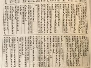 意釈医経解惑論に収録された金匱玉函経の条文写真