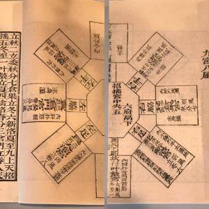 九宮八風の図