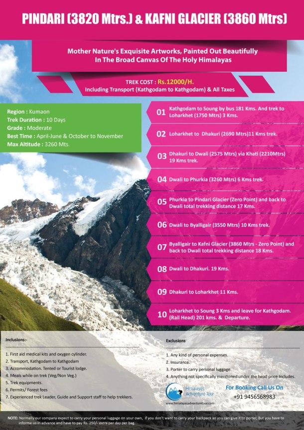 Pindari & Kafni Glacier Trek