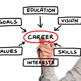 How to create startup in 'Career Counseling'