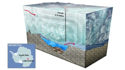 lake vostok cross section
