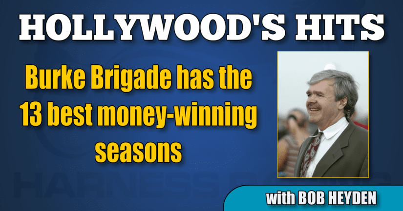 Burke Brigade has the 13 best money-winning seasons