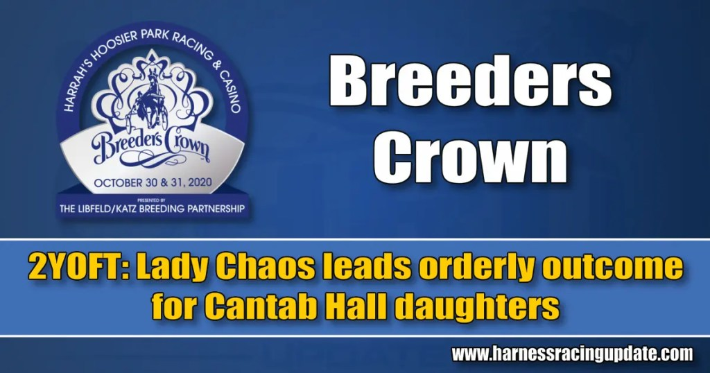 Lady Chaos leads orderly outcome for Cantab Hall daughters