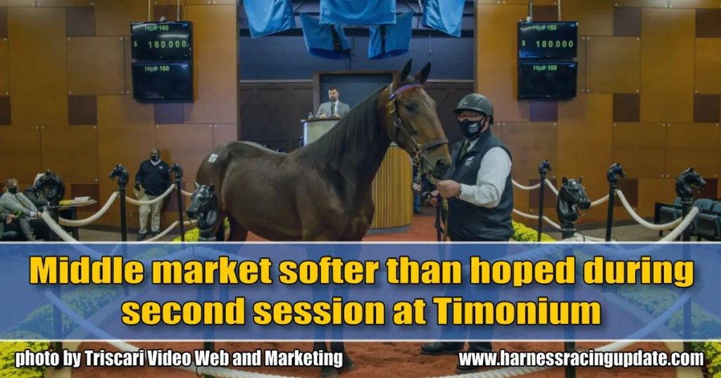 Middle market softer than hoped during second session at Timonium