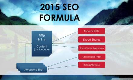 The Complete SEO Basic to Advanced SEO Course in 2015
