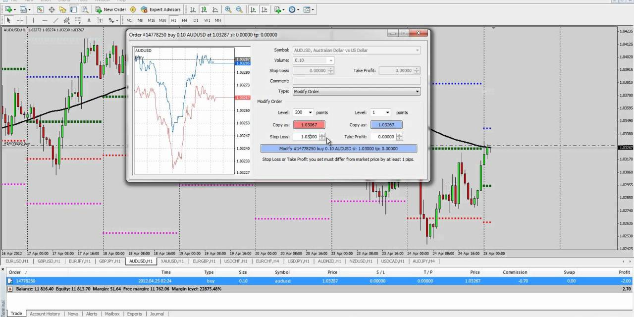 How To Use MetaTrader 4. A Video Tutorial That Will Teach You Everything  You Need To ...