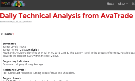 Daily Technical Analysis from AvaTrade