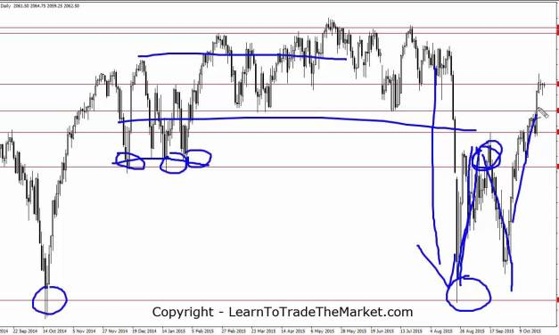 Live Price Action Trade On The S&P 500
