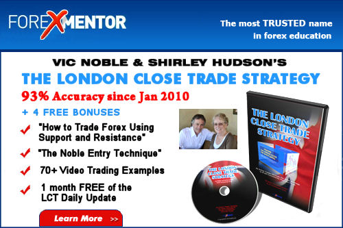The London Close Trading Strategy