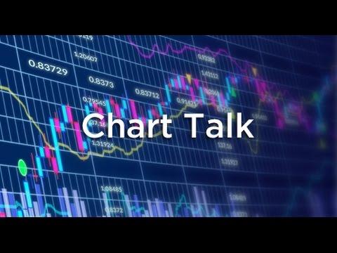 Wednesday Market Analysis 3 May 2016