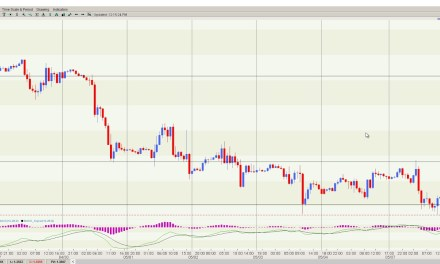 100 Pips In Less Than 2 Hours Following The London Open Strategy