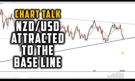 Price Being Attracted to the Significant Levels on the NZD/USD